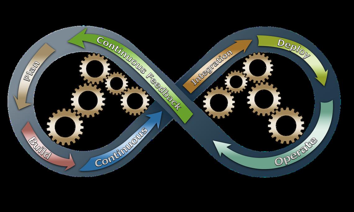 metodologías ágiles para emprendedores